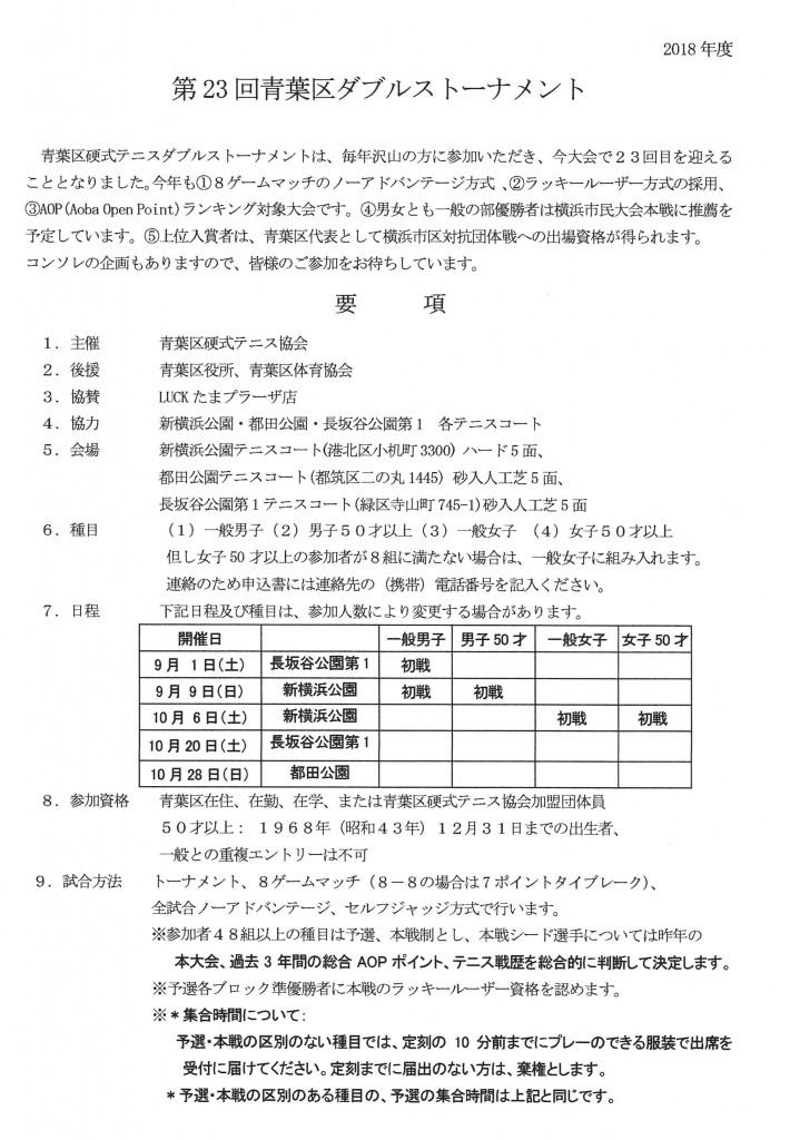 2018青葉区ダブルス
